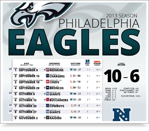 photograph relating to Philadelphia Eagles Printable Schedule identify Large Answer Printable NFL Schedules and Playoff Bracket