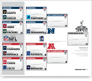 photograph regarding Printable Nfl Playoffs Bracket called Large Answer Printable NFL Schedules and Playoff Bracket